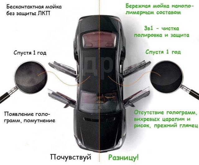 """Автомойка по технологии """"безводная мойка"""""""