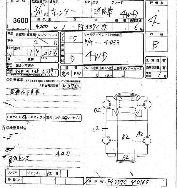 Mitsubishi Canter. , 4 200куб. см., 3 000кг., 4x4