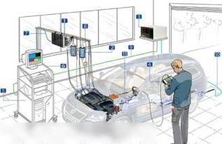 Диагностика и ремонт двигателя, развал-схождение, ремонт ходовой части