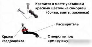 Расширители арок для квадроциклов ATV - 9см