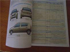 Книга: Renault / Dacia Sandero