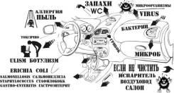 Диагностика и заправка автокондиционеров