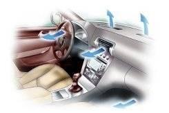 Устранение запахов в автомобиле антибактериальна