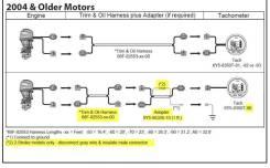Для лодочного тахометра yamaha адаптер 6Y5-85335-10