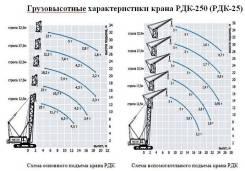 Дормаш. Кран РДК 250, 1 000куб. см., 35,00м.