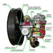 Гидроусилитель руля. Volkswagen Passat