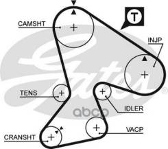 Ремень Грм Renault Master/Trafic -98 2.1 Diesel Gates арт. 5040