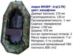 Одноместная надувная гребная лодка. Инзер -1ГР170 (Россия) камуфляж