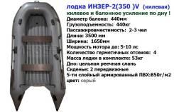 Двухместная килевая лодка под мотор Инзер -2(350 ) V ЦС+киль (Россия)