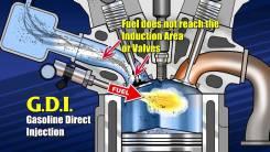Диагностика и ремонт систем GDI D4 SRDI TSI FSI NEO-DI