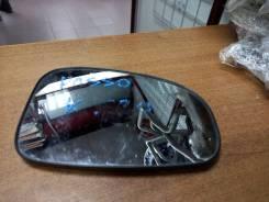 Полотно зеркала