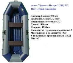 Двухместная надувная гребная лодка Уфимка- Инзер -2(280) НД